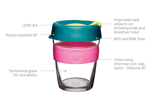 keepcup specifications